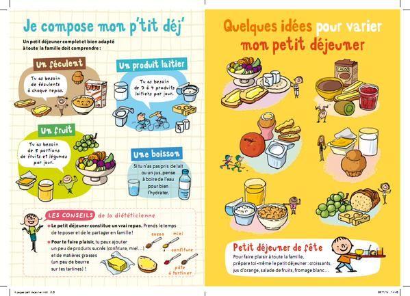 """Résultat de recherche d'images pour """"projet petit dejeuner en classe maternelle"""""""