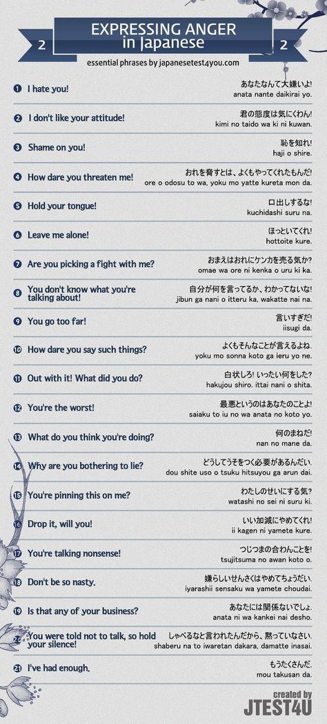 anger test online