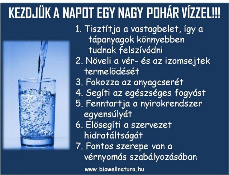 A reggeli víz ivás fontossága