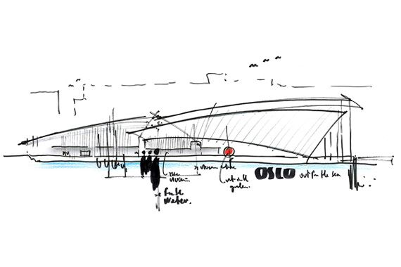 Renzo Piano Building Workshop - Projects - By Type - Astrup Fearnley Museum of Modern Art