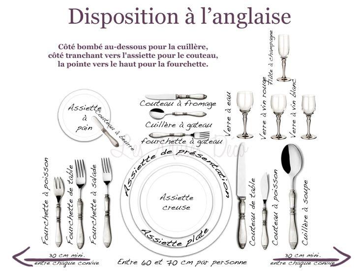 1000 id es sur le th me vaisselle fiesta sur pinterest homer laughlin ware - Dresser une table dans les regles ...