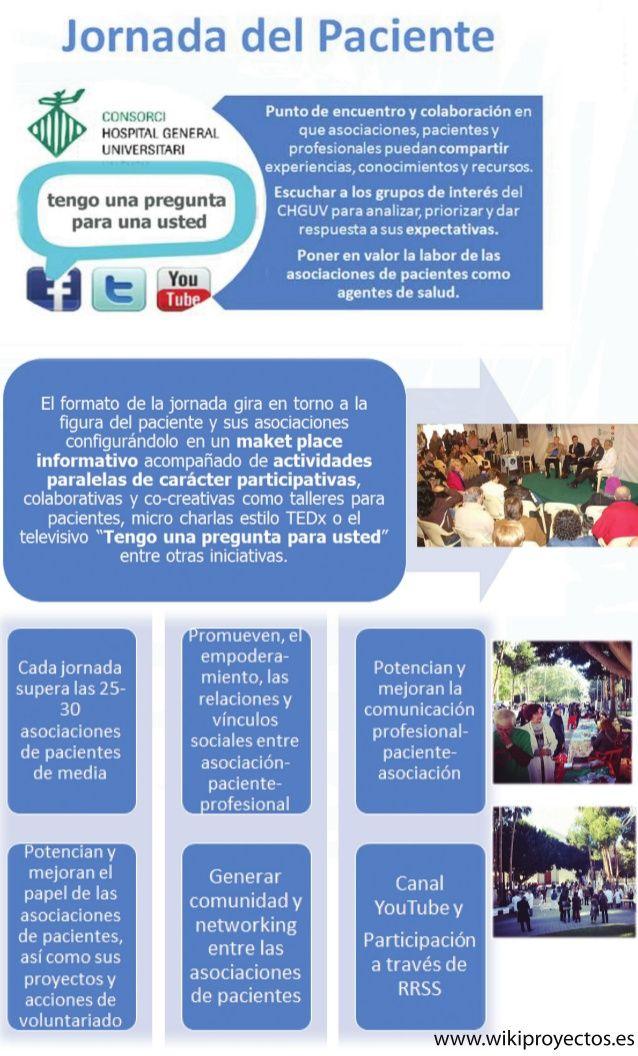 www.wikiproyectos.es