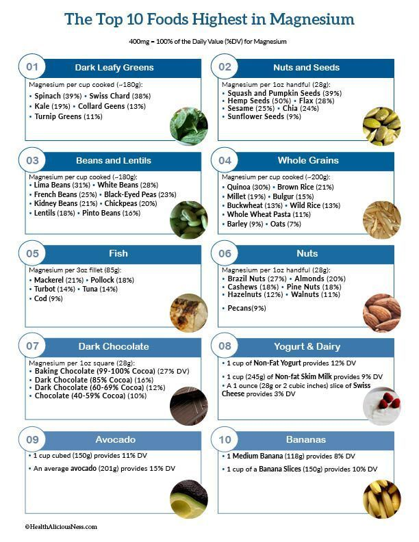 One page printable list of high magnesium foods including dark leafy greens, seeds, beans, whole grains, fish, nuts, dark chocolate, yogurt, avocados, and bananas.