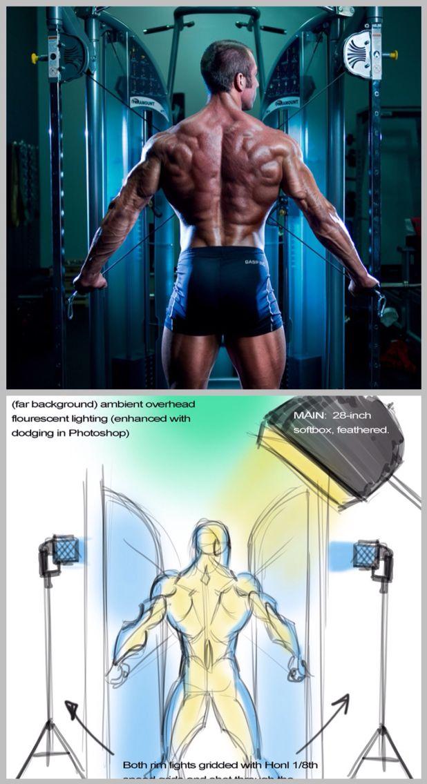 bodybuilding-photoshoot-                                                                                                                                                                                 More