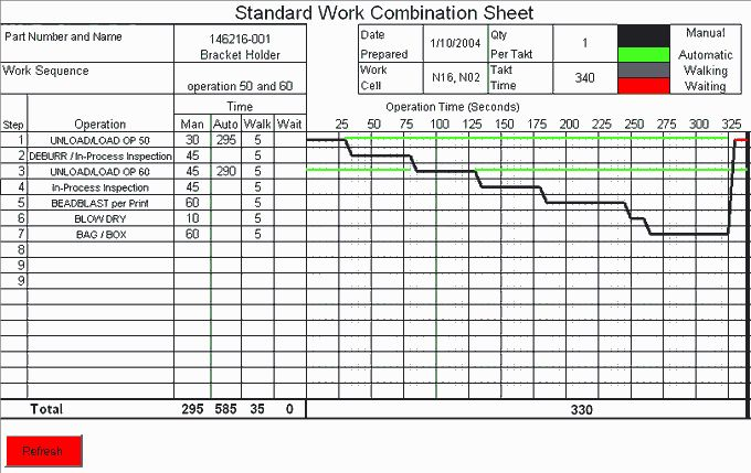 Standard Work Templates Excel Lovely 25 Of Manufacturing Process Sheet Template Templates Marketing Plan Template Graphic Design Templates