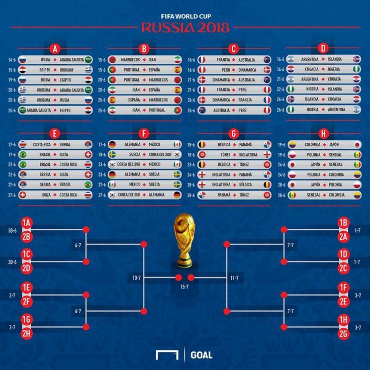 Cuadro llave Mundial 2018 world cup octavos de final