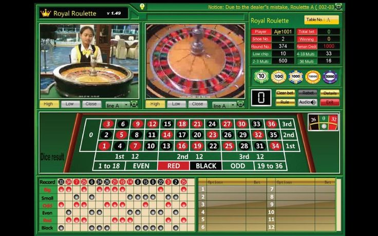 Royal online Gclub คาสิโนออนไลน์ สมัครสมาชิก จีคลับ รอยัล เพียง 200 บาท รับโปรโมชั่น Royal Gclub ที่ Casino Touring ทุกเวลา 24 ชม. แอดไลน์ G-Casino ได้เลย