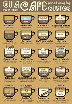 How to make great coffee. LO BUENO SABE CARO! APRENDA A HACER TU MEJOR TAZA DE CAFÉ | Puerto rico y su gente