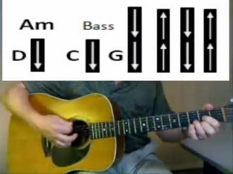 """2 minute song lesson """"A Pirate Looks at 40"""". A fun song by Jimmy Buffett, learn the chords and strum pattern."""
