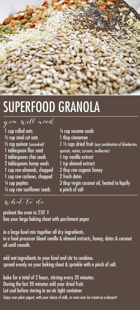 Superfood Granola with Quinoa, Chia Seeds, Hempseed, and more.
