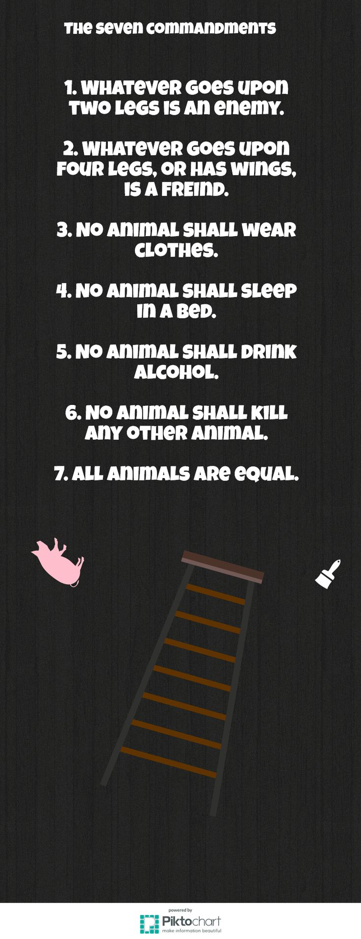 The 7 commandments written by Snowball on the wall of the barn
