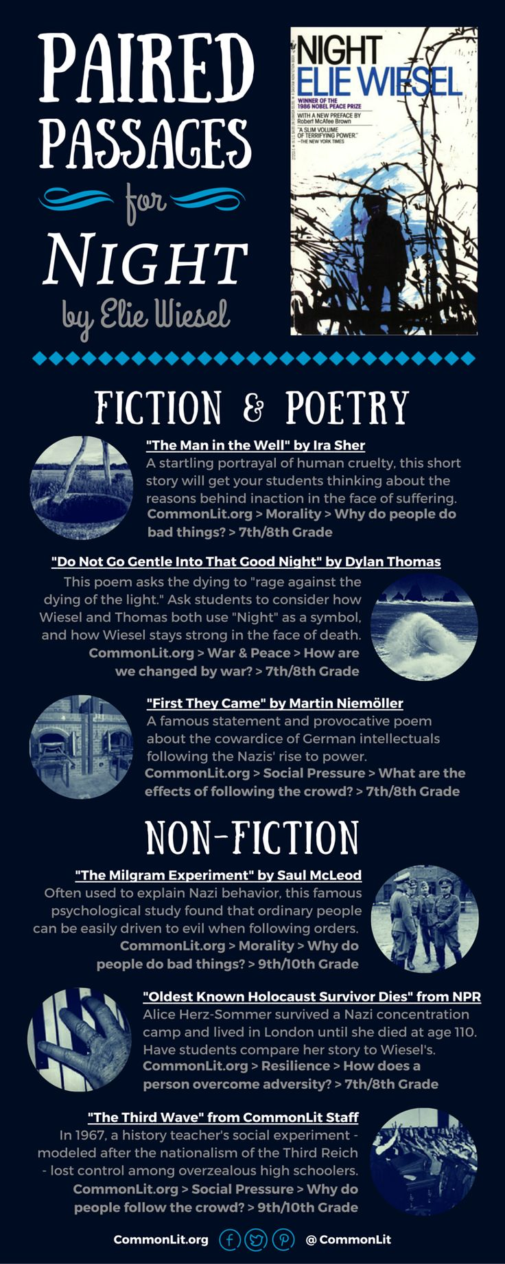 Teaching Night by Elie Wiesel? Use these paired passage suggestions to get your students thinking about the major themes of the memoir. All texts are freely available at Commonlit.org.