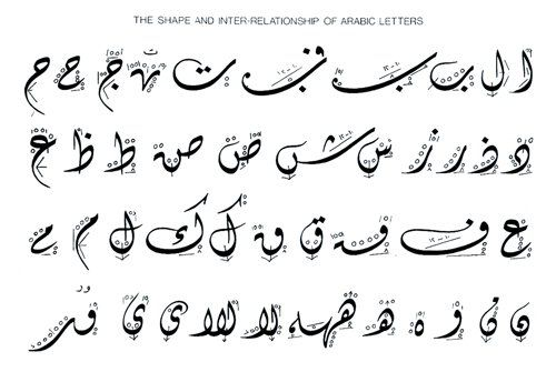 The Art of Arabic Calligraphy: Bushra Yasmin Ghazi