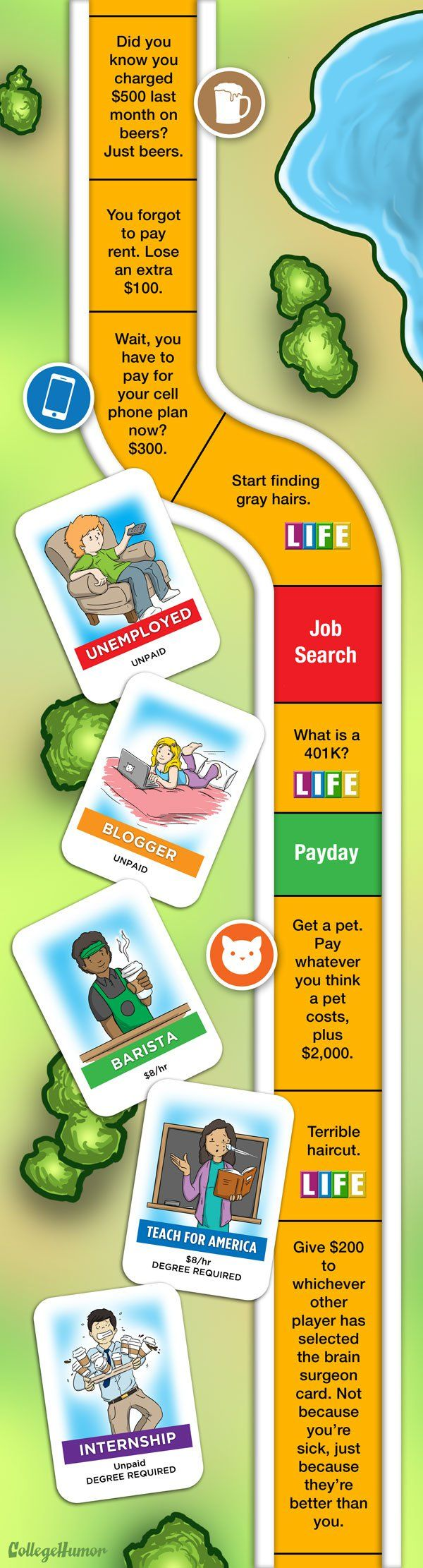 Honest Game of Life - Image 2