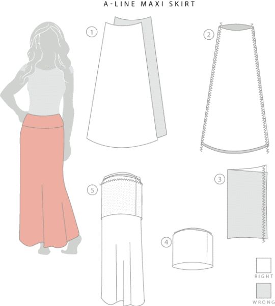 Drafting and Sewing a Maxi Skirt // Stretch Yourself How to make a gathered and an a-line maxi skirt