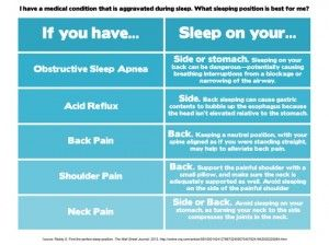 Healthy Sleeping Positions for Different Medical Conditions