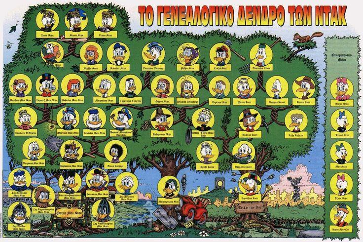 Το γενεαλογικό δέντρο των Ντακ (1994): Υπερσυλλεκτική γιγαντοαφίσα (50x70) με το οικογενειακό δέντρο των Ντακ, όπως δημιουργήθηκε από τις ζυμώσεις παπιών από την Οικογένεια Ντακ, τη Φατρία Μακ Ντακ και το Σόι των Κουτ. Δημοσιεύτηκε στο Μίκυ Μάους #1.484 (Δεκέμβριος 1994) και τα χαρτάκια με τις φάτσες σε 12άδες στα επόμενα 4 τεύχη (Ιανουάριος 1995).  Και ναι ... ο σύζυγος της Ντέλλα Ντακ (μαμάς των Χιούη, Λιούη, Ντιούη) παραμένει άγνωστος (κρυμμένος πίσω από έναν ενοχλητικό παπαγάλο) ...