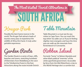 The most visited tourist attractions in South Africa - add them to your bucket list!