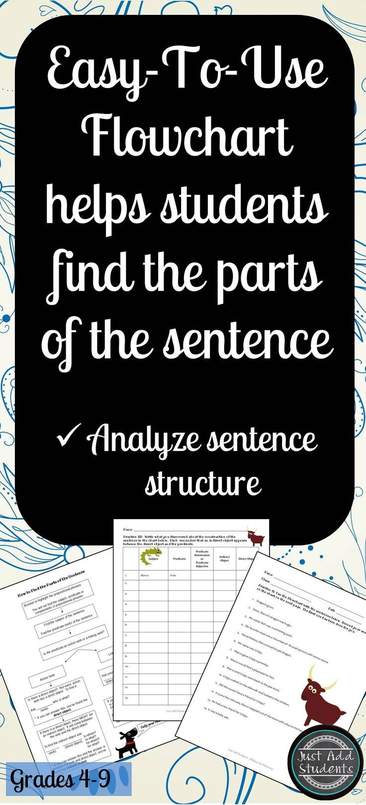 Teach students a logical method to analyze sentence structure -- this flowchart gives them the steps to understanding how sentences are constructed and how they can improve the sentence structure in their own writing.
