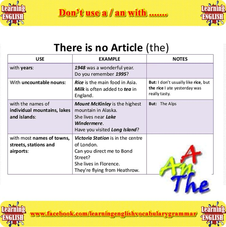 Something to read: best articles of ... - Successful English