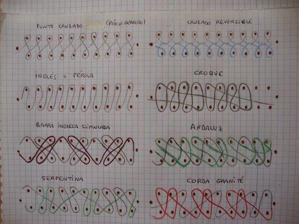 Buscando por la red he hecho mi propio recopilatorio de puntos para tejer con el telar rectangular. Os puede parecer una tontería volver a dibujarlos existiendo fotos pero, además de recopilarlos, a mí este ejercicio inicial me sirve para ir trabajando esquemas men