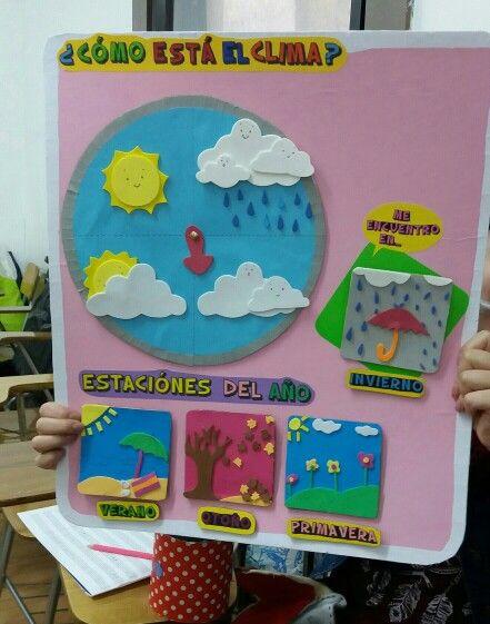 Panel del clima /tiempo preescolar