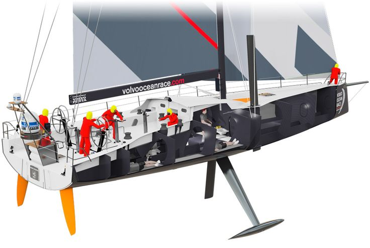 #VolvoOceanRace  Have you ever wondered about the boats in the race?  http://blog.aboattime.com/volvo-ocean-race-meet-the-boats/