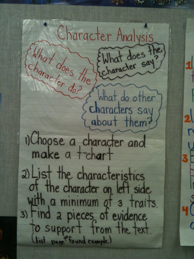 14 best Character analysis images on Pinterest Teaching ideas - character analysis