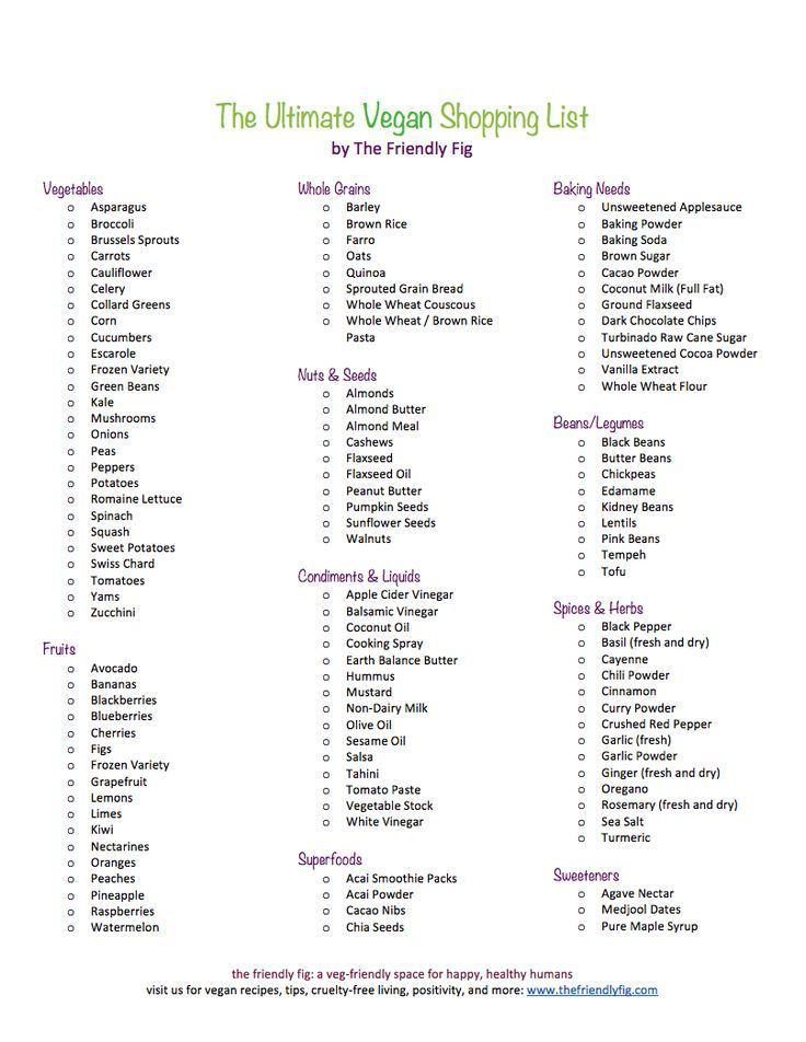 Best 25+ Vegan shopping lists ideas on Pinterest Vegan shopping - shopping lists