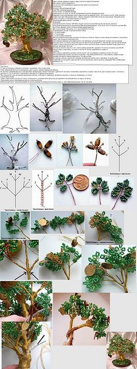 Beads tree tutorial ... this is ONLY and image, BUT appears to be good information