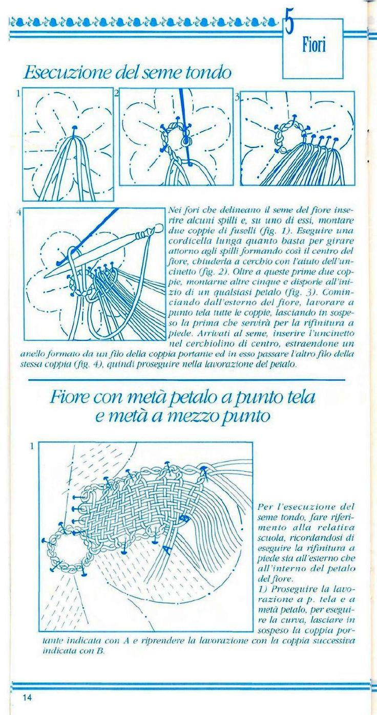 1636 best tombolo images on pinterest bobbin lace food cakes bobbin lace in italian bilrosbirros em italiano encaje de bolillos tombolo pooptronica