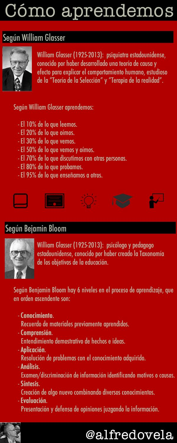 Cómo aprendemos #infografia #infographic #education