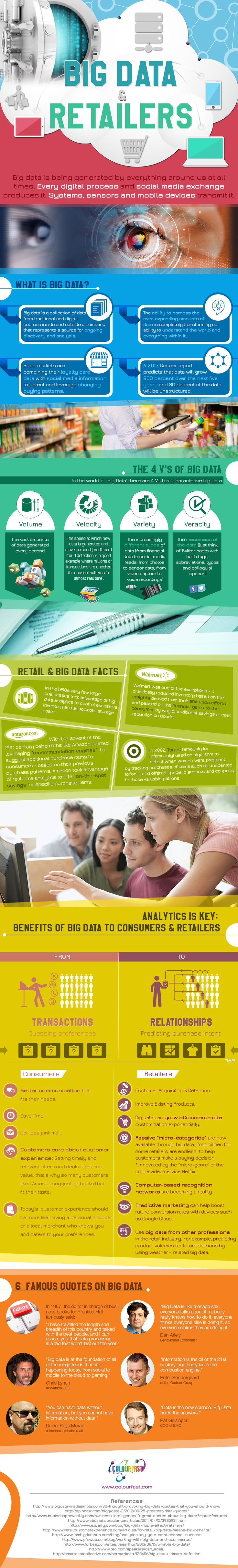 ColourFast-Printing-IG-September Here s how retailers are utilizing big data against shoppers