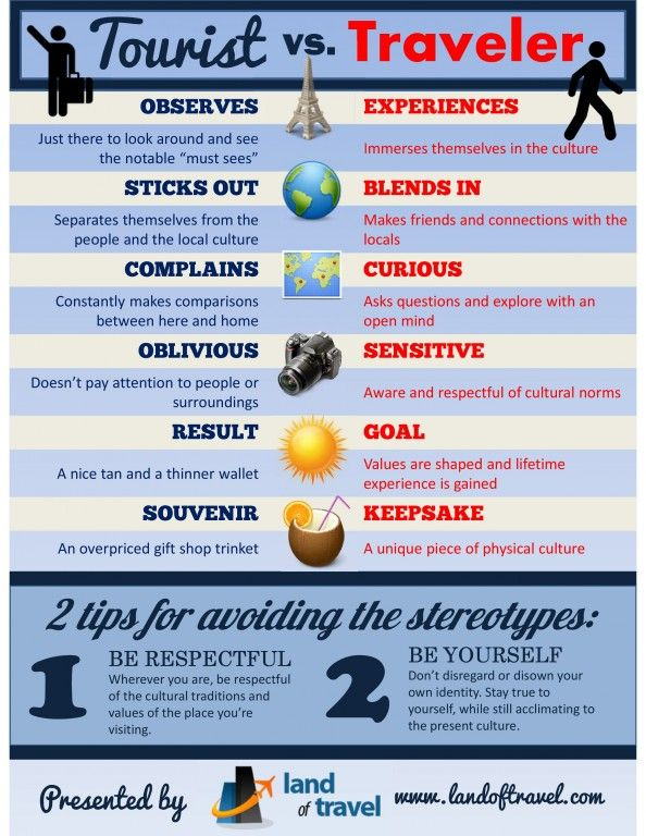 Tourist vs. Traveler Infographic   Which are you?   #travel #infographics