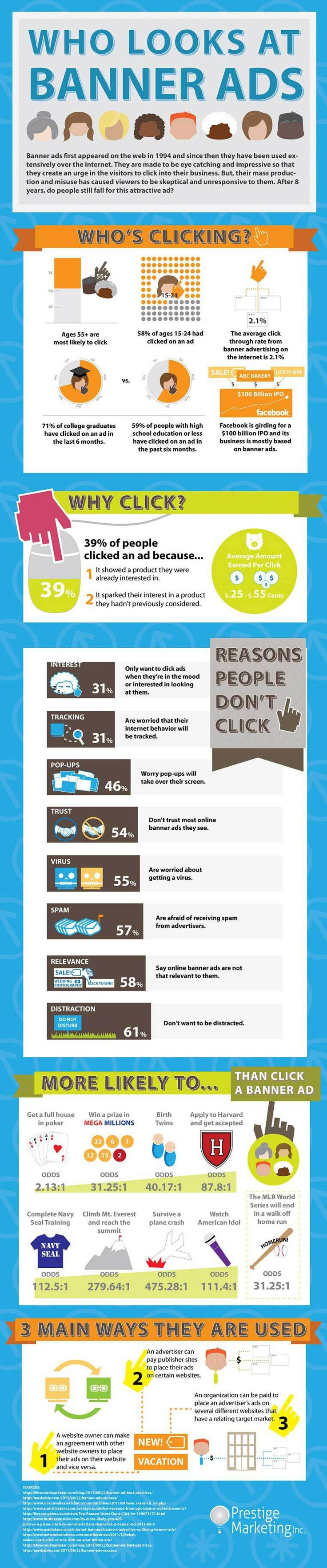 We thought this infographic by Prestige Marketing is useful in determining the effectiveness of banner ads for your marketing campaign.