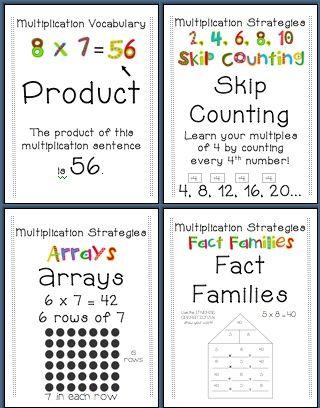 4th grade multiplication fact anchor chart | multiplication strategies posters | 4th Grade Math