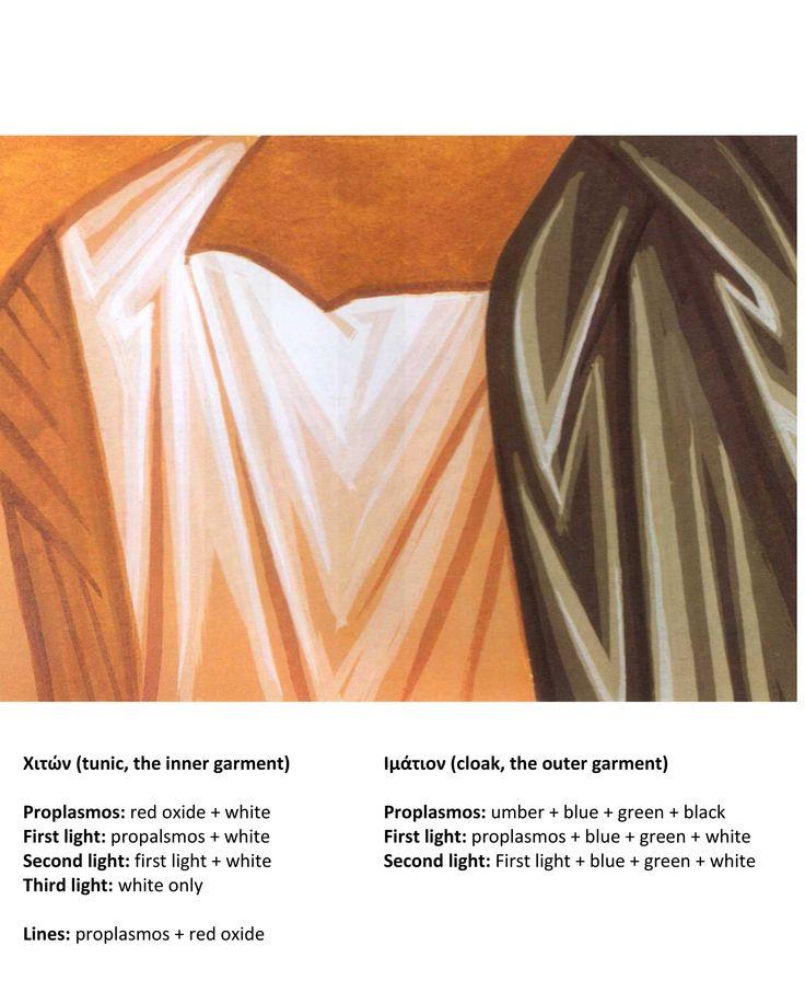 "fragment ksiażki  IOANNIS CHARILAOS VRANOS, ""THE TECHNIQUE OF ICONOGRAPHY"":"