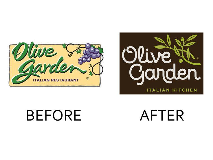 Olive Garden Logo Images Galleries