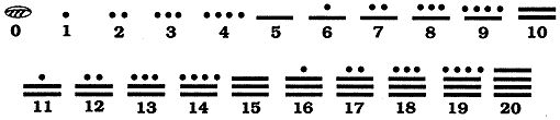 math worksheet : mayan math worksheet  numbers in quiche mayan note the  : Mayan Math Worksheets
