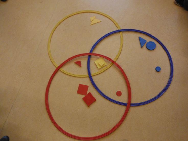 venn diagrammen met logiblocks. sorteren op kleur, vorm, dikte, grootte.