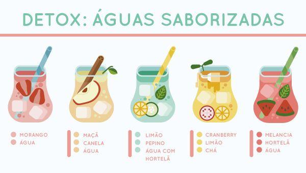 Detox: 5 receitas de águas saborizadas para quem exagerou no Ano Novo