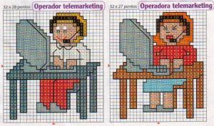 grafico operador de telemarketing
