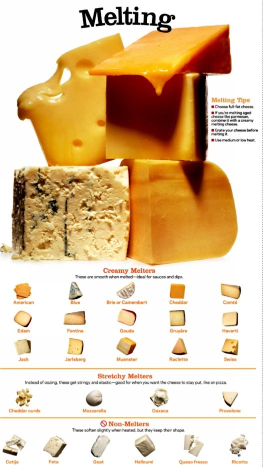 Guide to melting cheese.