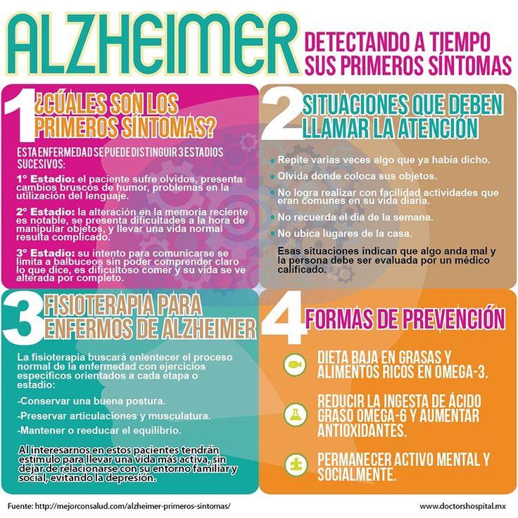 Infografia Alzheimer - Doctors Hospital