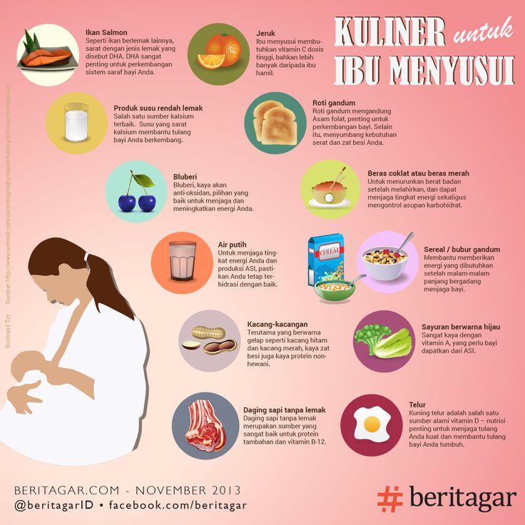 Menurut para ahli laktasi, citarasa ASI tidak 100% sama dengan makanan yang dikonsumsi ibu. Kalaupun ada, hanya rasa samar-samar, dan bertahan paling lama 8 jam. Pastinya, ibu menyusui perlu menjaga pola makan sehat dan seimbang selama menyusui. Situs Webmd.com menyarankan ibu menyusui mengkonsumsi makanan tertentu. Detilnya bisa dilihat pada ilustrasi. http://beritagar.com/p/menu-yang-disarankan-untuk-ibu-menyusui-10039?utm_source=seo&utm_medium=pinterest&utm_campaign=seo