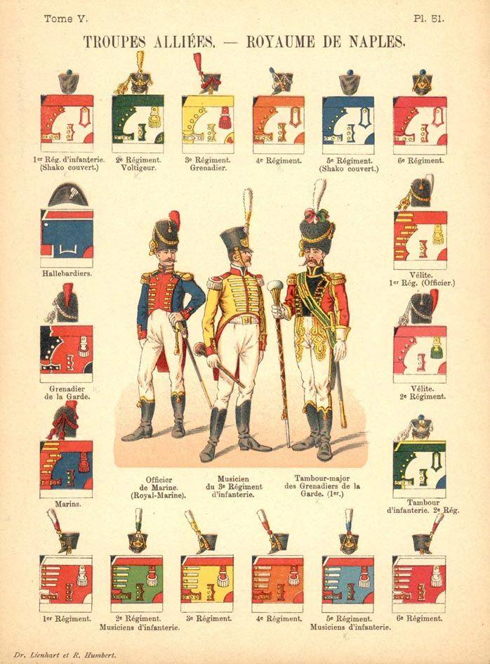 Napoleonic Uniforms.