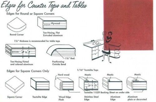 We show 10 ways that counter top edges were done in the 1950s -- including with laminate-, alumunim-, stainless steel- and wood edging.