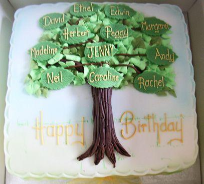 tree cake - Google Search
