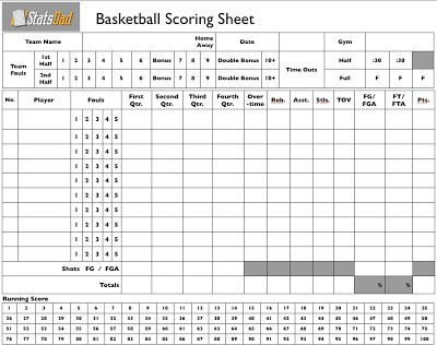 Google Search On Stats Dad Free Printable Basketball Score ...