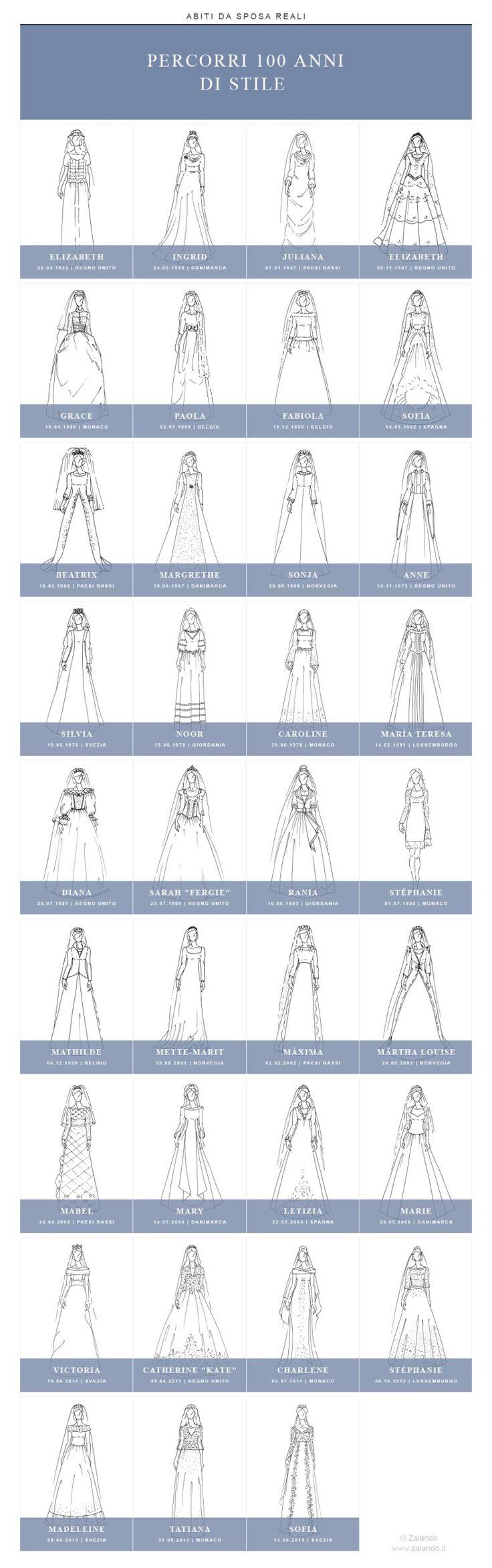 Scopri l'infografica che ripercorre 100 anni di abiti da sposa reali su Zalando.it